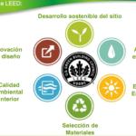 5 Propuestas sustentables para obtener la Certificación LEED