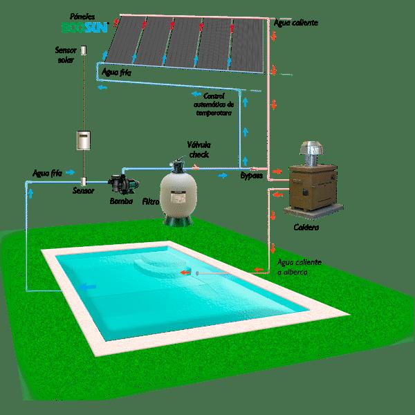 diagrama_de_instalacion_colector